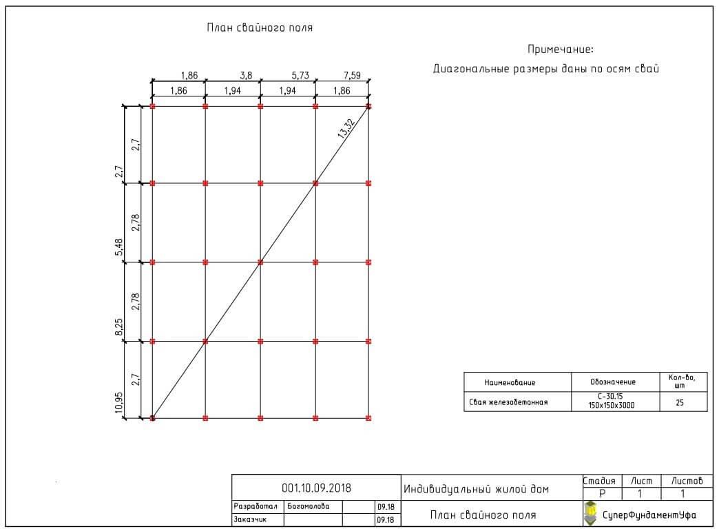 Проект свайного фундамента для дома 8 на 11 в мкр. 8 марта