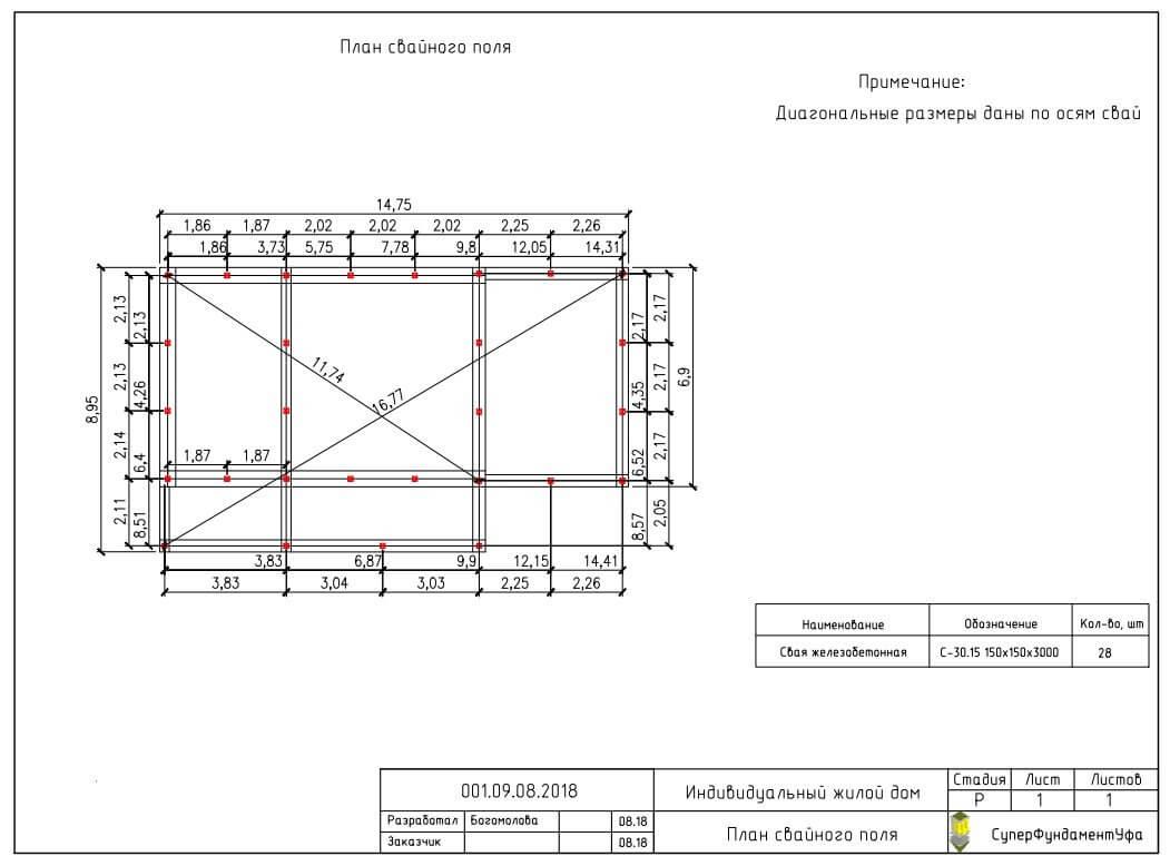 Проект свайного фундамента для банного комплекса в с. Михайловка