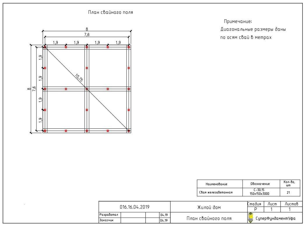 Проект свайного фундамента для дома 8 на 8 в Белая Усадьба