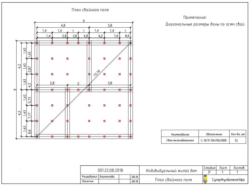 Проект свайного фундамента для дома 9 на 9 в мкр. Дема