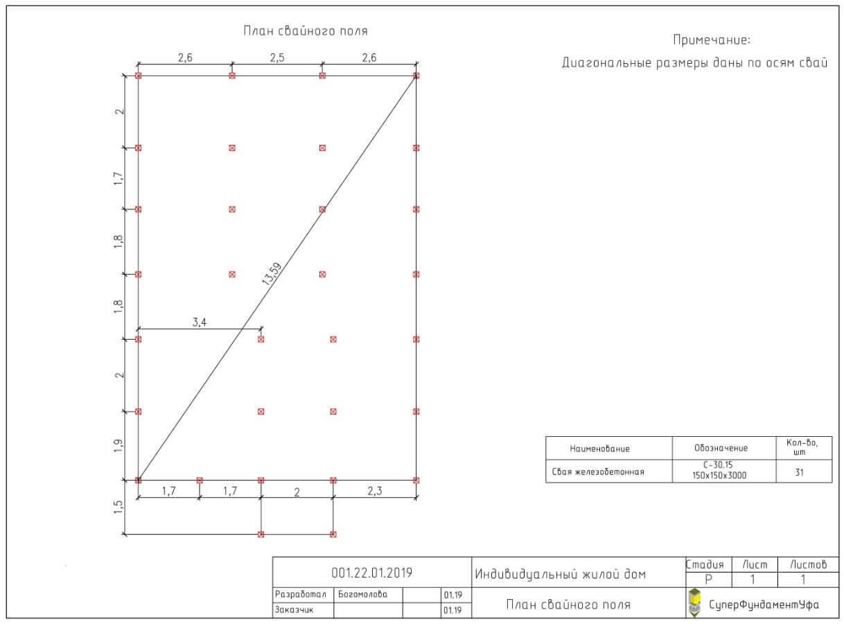 Проект свайного фундамента для дома 8 на 9 в п. Иглино