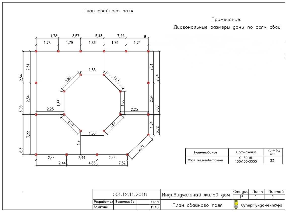 Проект свайного фундамента для бани 8 на 9 в с. Нагаево