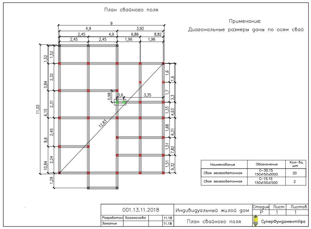 Проект свайного фундамента для дома 11 на 9 в д. Шамонино