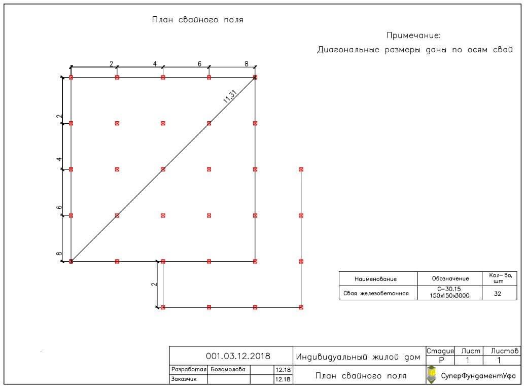 Проект свайного фундамента в д. Субакаево