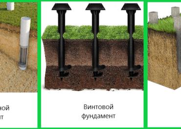 Свайный фундамент — Виды, Плюсы и минусы